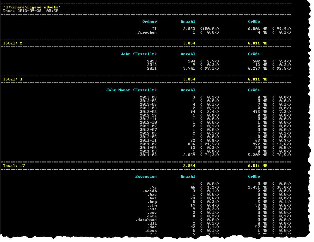 osFileStatistik - Dateistruktur übersichtlich darstellen